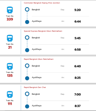 BKK - Ayutthuya Train Schedule